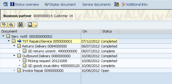 Service Management - Using Document Flow for Service Orders - Paper